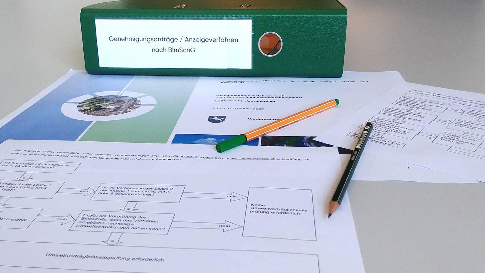 Genehmigungsanträge nach Bundes-Immissionsschutzgesetz (BImSchG)